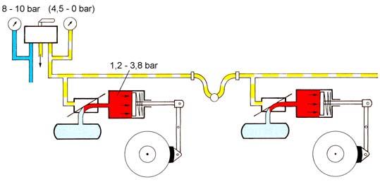 druckluftbremse-bremsstellung.jpg